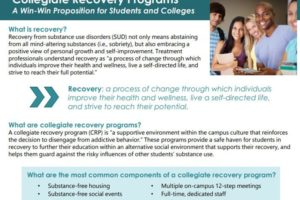 Collegiate Recovery Programs: A Win-Win Proposition for Students and Colleges