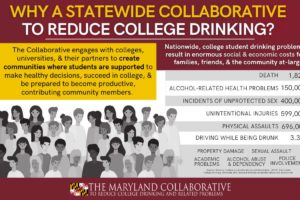 Why a Statewide Collaborative to Reduce College Drinking?