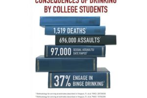 Fall Semester—A Time for Parents To Discuss the Risks of College Drinking