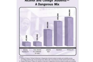 Parents – Spring Break Is Another Important Time to Discuss College Drinking